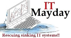 Computer Support | Computer Support In Mississauga GTA | ITMayday Logo